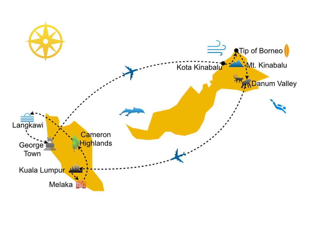 Travel intinerary Malaysia