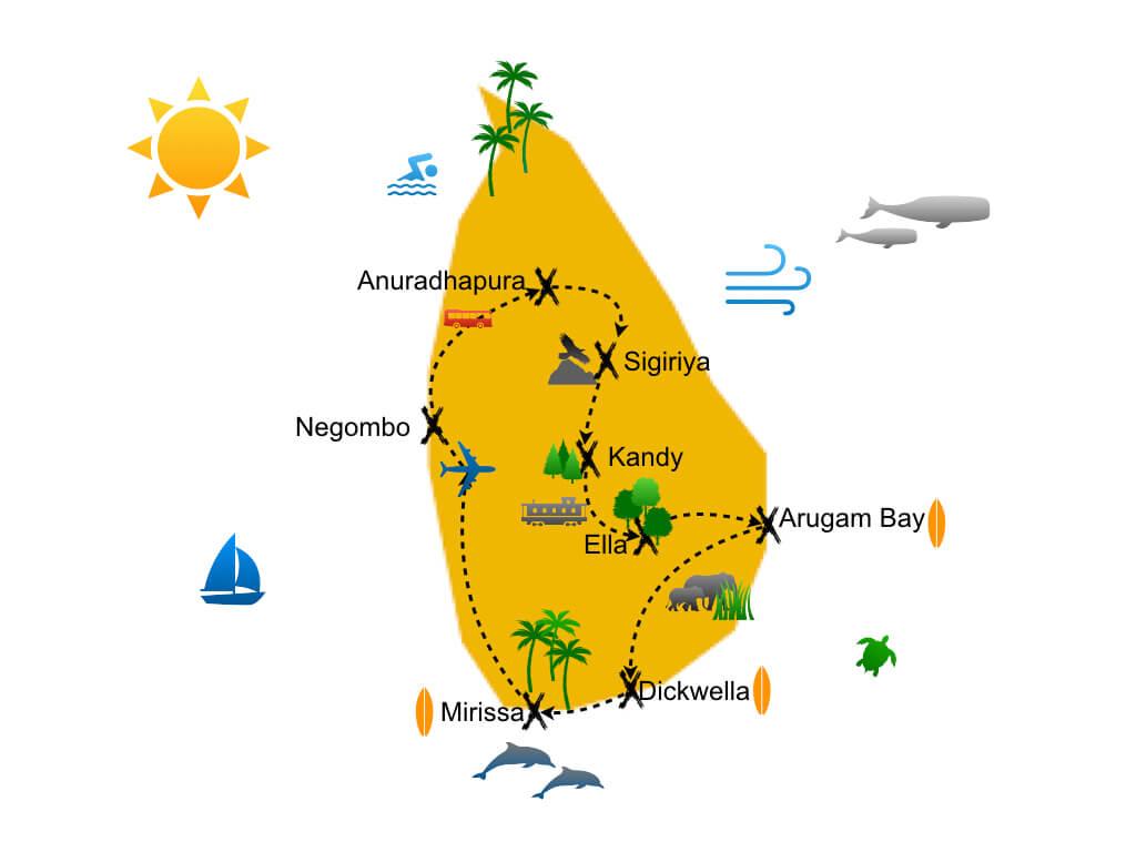 Travel itinerary Sri Lanka