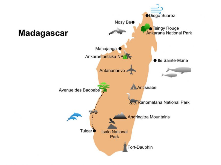 Highlights of Madagascar in a nutshell Travel guide Madagascar Charlotte Plans a Trip.001