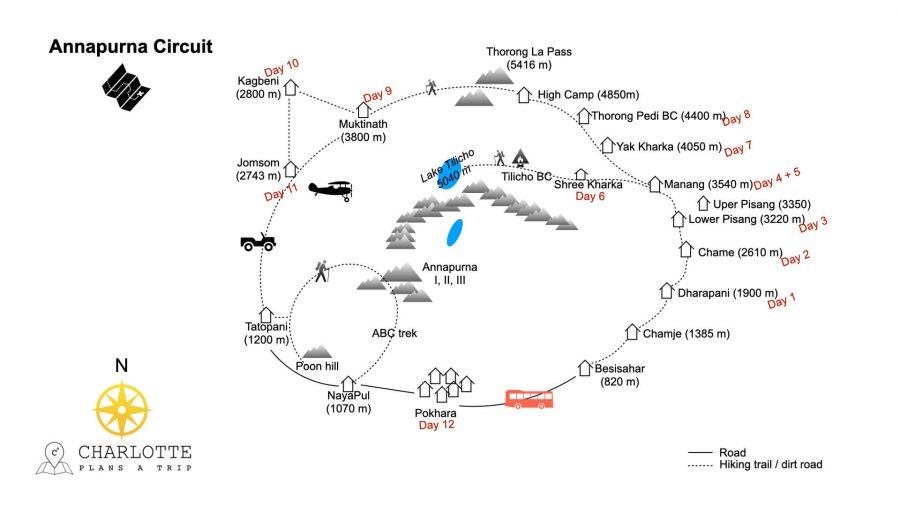 Nepal Annapurna Circuit itinerary 12 days