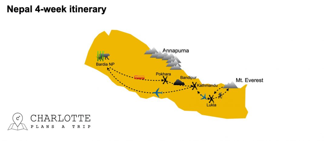 4 week Itinerary Nepal Mount Everest hike