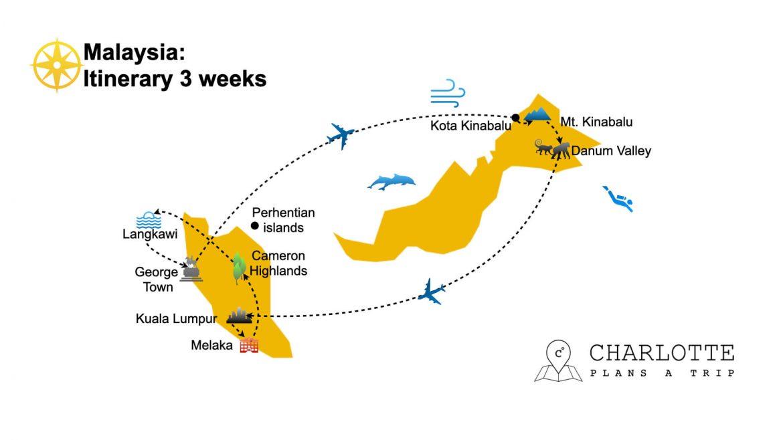 Malaysia 3 week itinerary